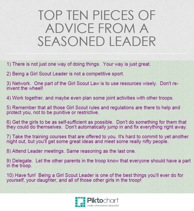 Top 10 Tips for leaders